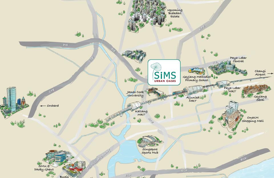 sims location